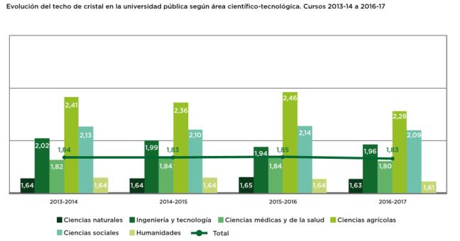 csic informe mujeres investigadoras 2019.